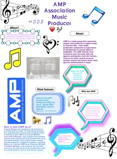 AMP Association Music Producer