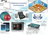 Optimul Learning Environment's thumbnail