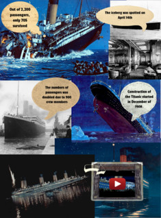 The Titanic- Visual Aid
