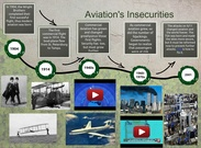 Aviation's Insecurities's thumbnail