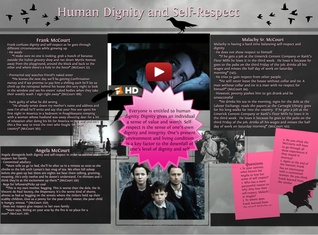 Human Dignity and Self-Respect