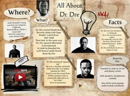 All About Dr.Dre's thumbnail
