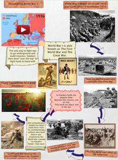 Discovering World War 1