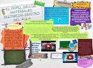 El Papel de los Materiales Multimedia dentro del Aula's thumbnail
