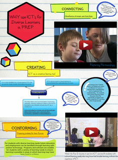 Importance of ICT in a PREP classroom