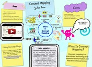 Concept Mapping's thumbnail