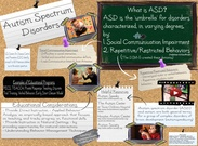 Autism Spectrum Disorders's thumbnail