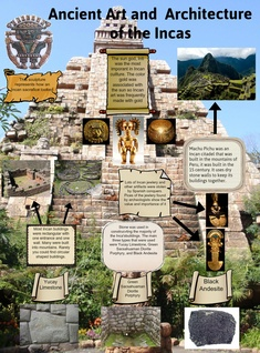 Ancient Art and Architecture of the Incas