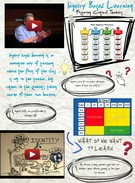 Inquiry Based Learning's thumbnail