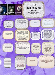 Hall of Fame: Cia Vale from the Testing series