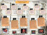 The History of Forensic Science Timeline's thumbnail