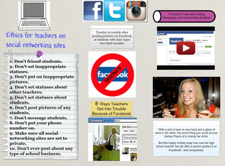 Ethics for Teachers on Social Networking Sites