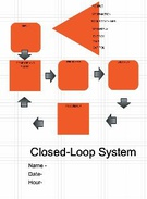 Closed Loop System's thumbnail