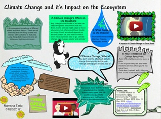 Climate Change Impact on Ecosystem
