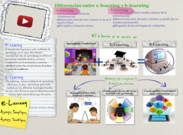 E-Learning's thumbnail