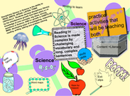 Disciplinary Literacy in Science's thumbnail