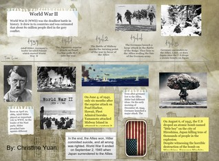 World War II Timeline