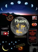 New Glogphases of the moon's thumbnail