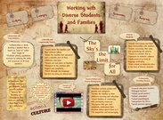Working with Diverse Students and Families's thumbnail