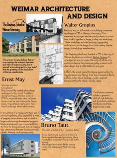 Weimar Architecture and Design