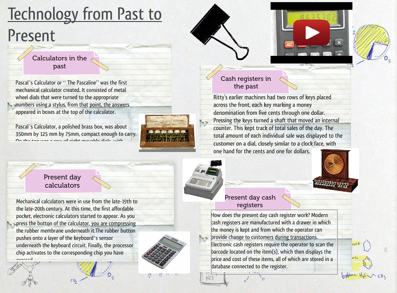 Technology from Past to Present