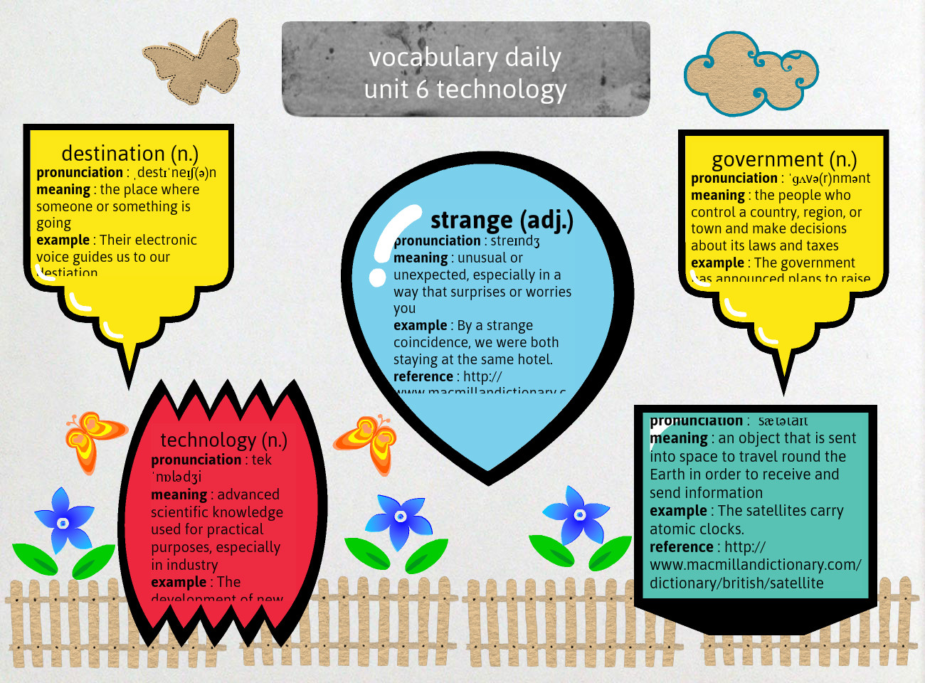 vocabulary daily unit 6 technology : text, images, music