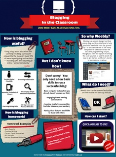 Weebly in the Classroom