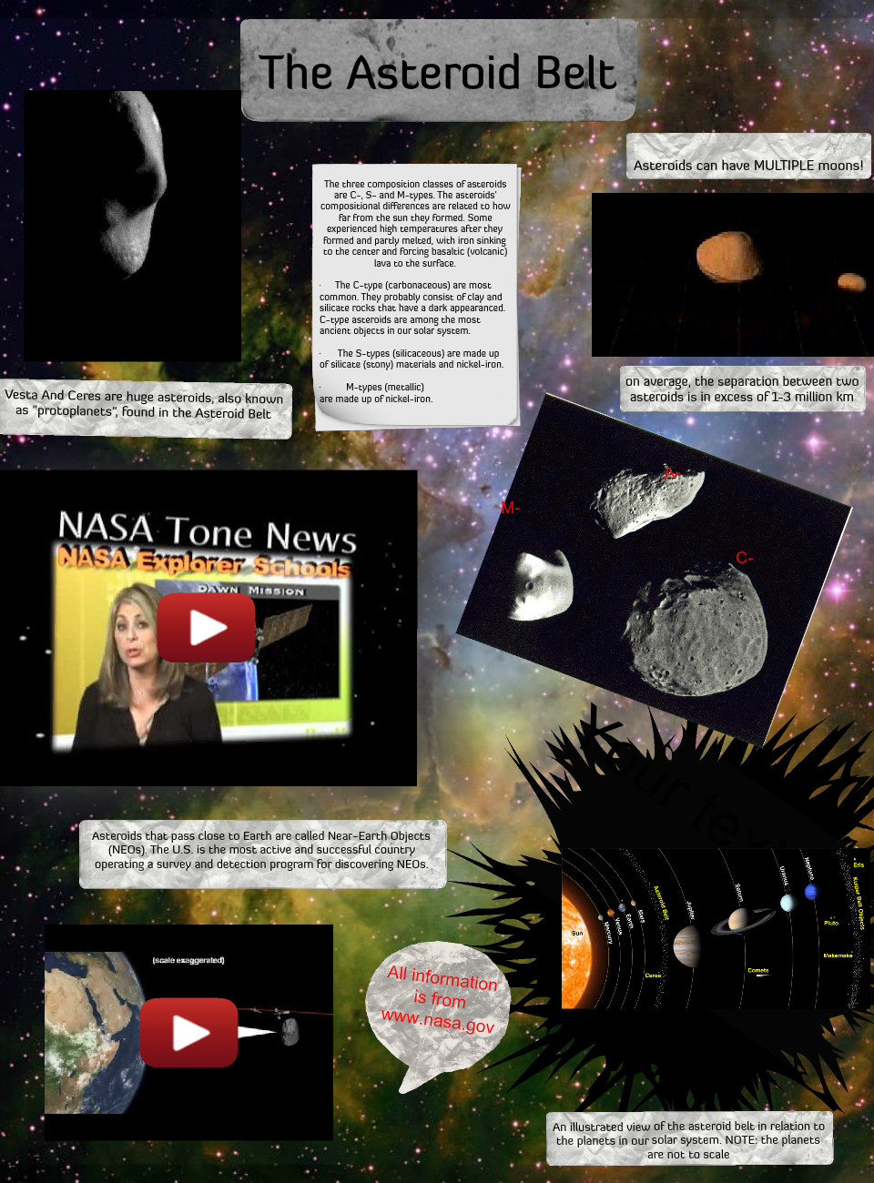 The Asteroid Belt: Protecting us From our Gasey Neighbors 2