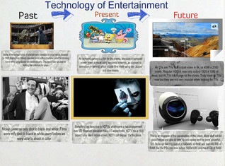 Technology of Entertainment