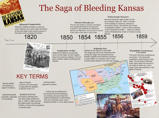 The Saga of Bleeding Kansas