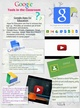 Google Tools in the Classroom thumbnail