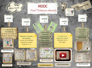'Visual Thinking en educación' thumbnail