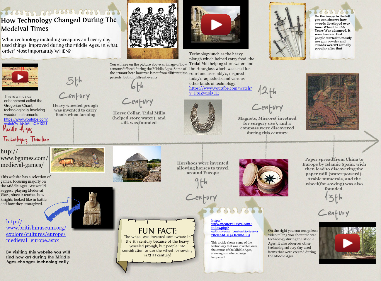 How Technology Changed During The Medieval Times
