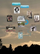 Flannery o'Connor's thumbnail