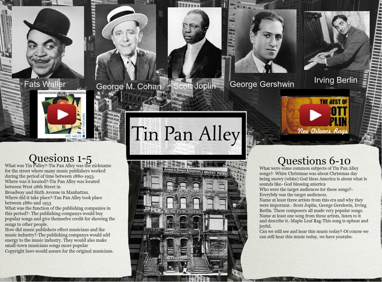[2016] Mikey Crispino: Tin Pan Alley