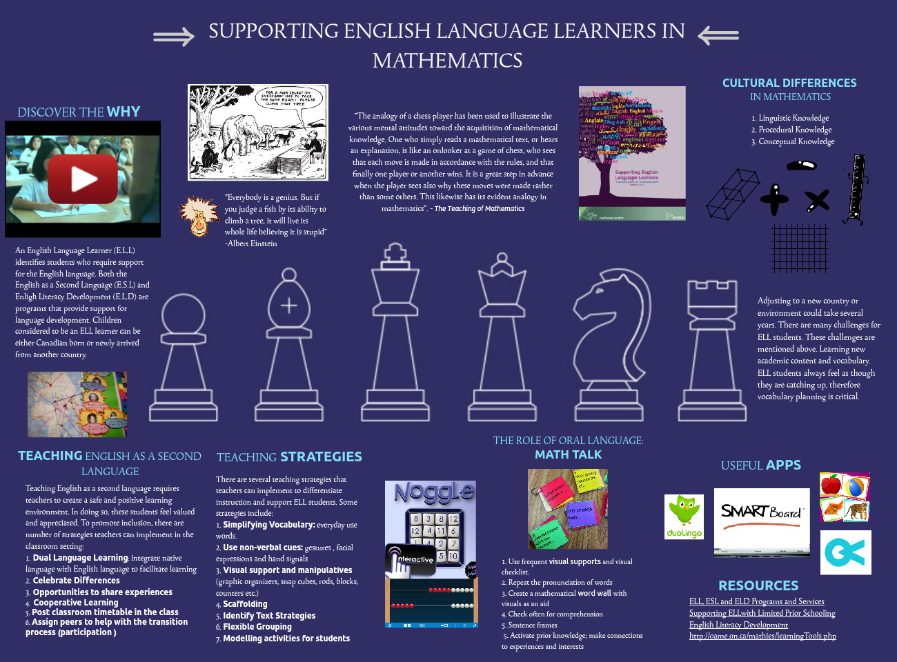 Supporting English Language Learners in Mathematics