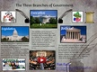 The Three Branches of Government thumbnail