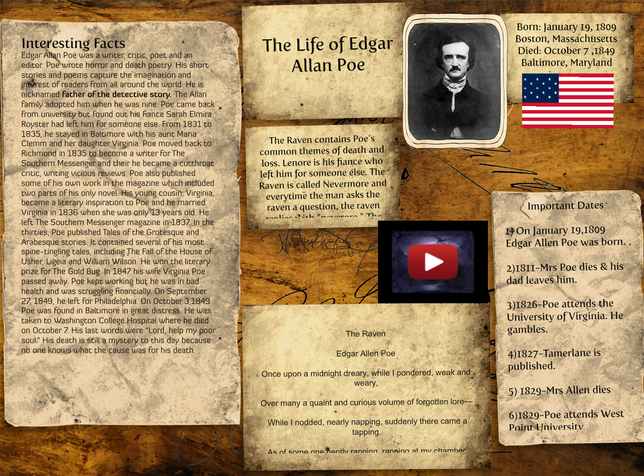 The Life of Edgar Allan Poe