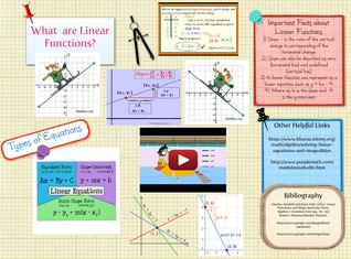 What are linear functions?