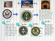 How the Federal System's thumbnail