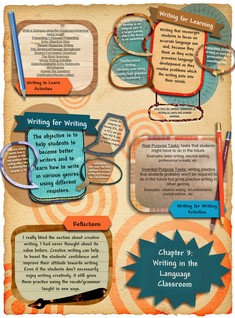 Chapter 3: Writing in the Language Classroom