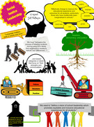 Social Justice Infographic's thumbnail