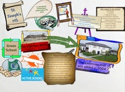 Multimedia Overview of School's thumbnail