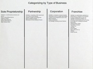 1.02 Categorizing by Type of Business's thumbnail