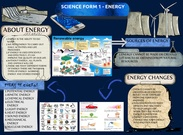 Forms of energy's thumbnail