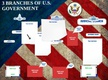 3 Branches of U.S. Government thumbnail