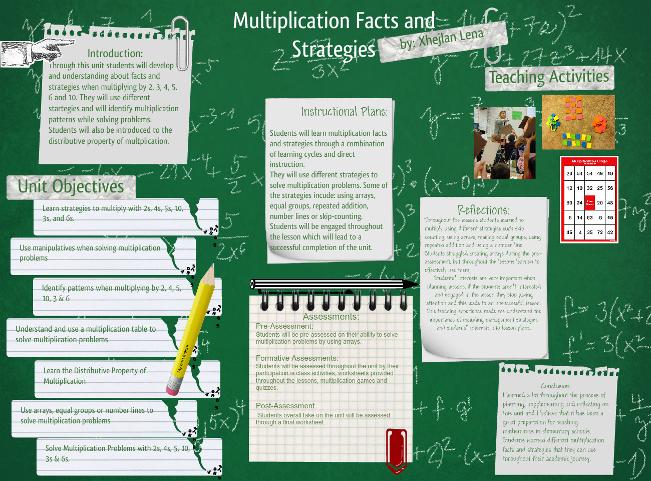 [2015] Xhejlan Lena: Multiplication Facts and Strategies