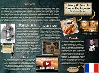 History of the Baguette