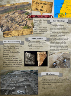 The Excavation Of Tel Hazor