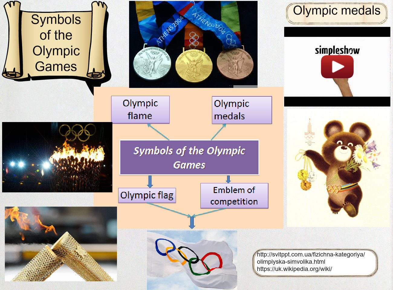 Symbols Of The Olympic Games Text Images Music Video Glogster